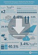 Commercial_Aerospace_Infographic_Download.jpg